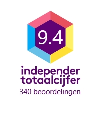 Independer totaalcijfer